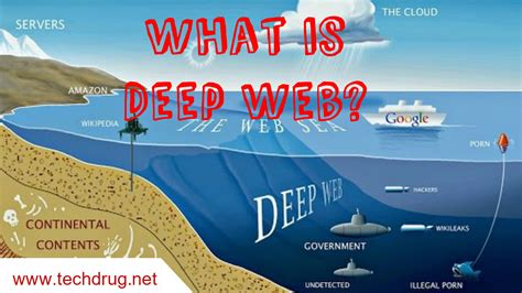 Do you know about Deep Web? - TechDrug.Net