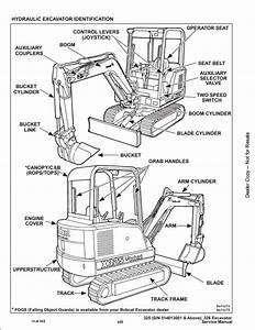 Bobcat X325 X328 Mini Excavator Service Repair Workshop