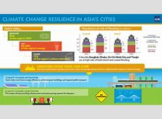 Asia's Booming Cities Most At Risk from Climate Change