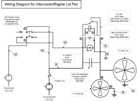 Installing Spal Fan Page