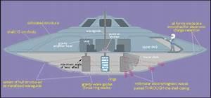 The inside of a UFO as seen by Bob Lazar - Bodybuilding ...