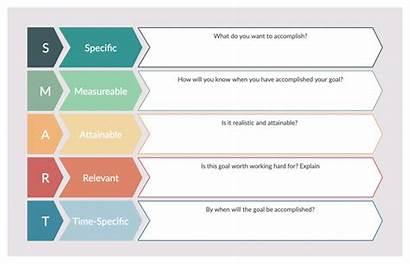 Goal Smart Setting Process Template Goals Step