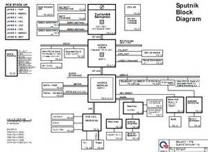 similiar pc diagram keywords diagram as well yamaha lifier receiver on compaq pc wiring diagram