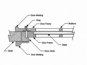Exterior Door Framing Diagram   29 Wiring Diagram Images