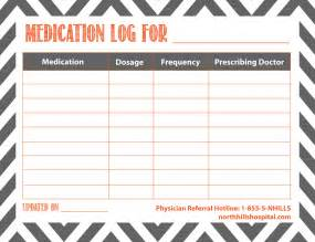 medication log