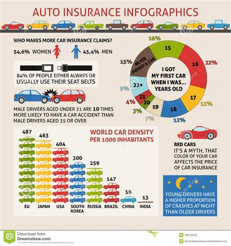 Auto Insurance Infographics Stock Vector - Illustration of