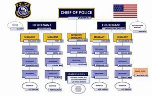 Department Of Homeless Services Police Newton Police Department Organizational Chart Newton