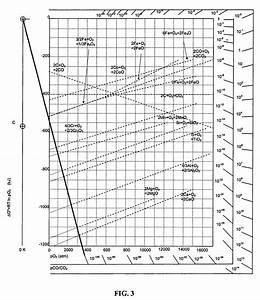 Patent Us7450352