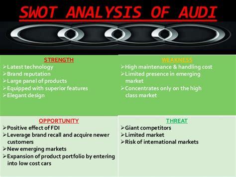 Audi Vs Tata Nano