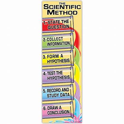 Scientific Method Poster Science Posters Colossal Created