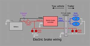 Trailer Brake Light Wiring Diagram