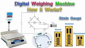 Digital Weighing Machine  Working Principle  U0026 Uses