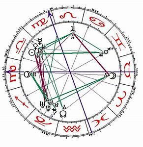 Radixhoroskop Berechnen : horoskop wikipedia den frie encyklop di ~ Themetempest.com Abrechnung