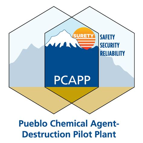 Pueblo Chemical Agent-Destruction Pilot Plant - Wikipedia