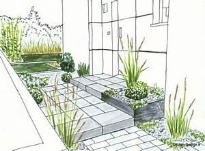 les 25 meilleures idees de la categorie conception With amenagement exterieur maison individuelle 3 croquis de jardin en ligne pour petit jardin terrasse