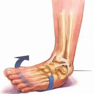 Боль в суставе после перелома шейки бедра