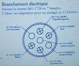 Norme Branchement Four Electrique : branchement et couleurs des feux pour remorque astuces ~ Premium-room.com Idées de Décoration