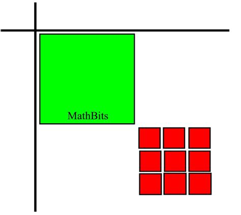 Algebra Tiles Factoring by Factoring By Difference Of Squares