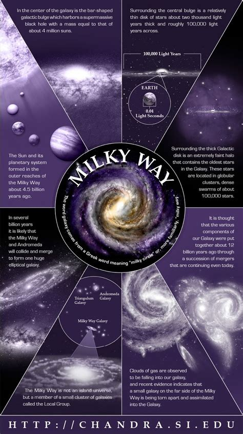 The Milky Way Is Not An Island Universe But A Member Of A