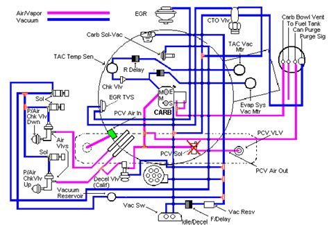 258 Jeep Vacuum Diagram by New Page 2 Www Eh7 Net
