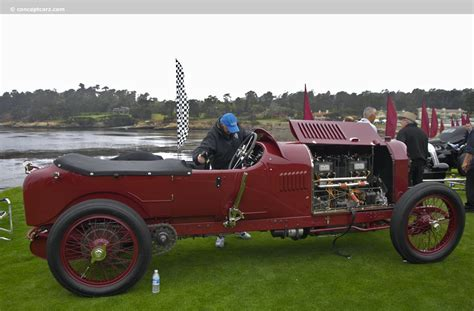 200 Hp Cars by 1913 82 200hp Conceptcarz