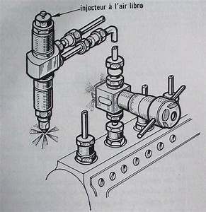 Peut On Rouler Avec Une Fuite D Injecteur : 300tdi controle des injecteurs page 2 land rover faq ~ Maxctalentgroup.com Avis de Voitures