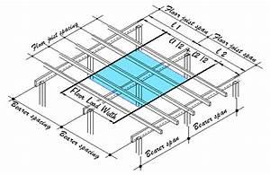 standard floor joist size australia thefloorsco With standard spacing for floor joists
