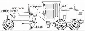 The Main Grader U0026 39 S Components