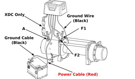 Badland Winch Wiring Setup by The Warn M8000 And M8 Winch Buyer S Guide Roundforge