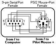 Serial Port Mouse Adapter For Logitech