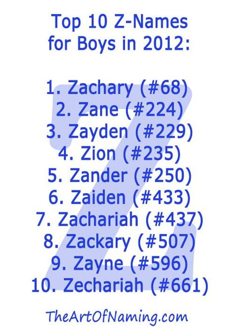 names boys boy baby alphabet letter character 1000 biblical cool theartofnaming popular naming finished