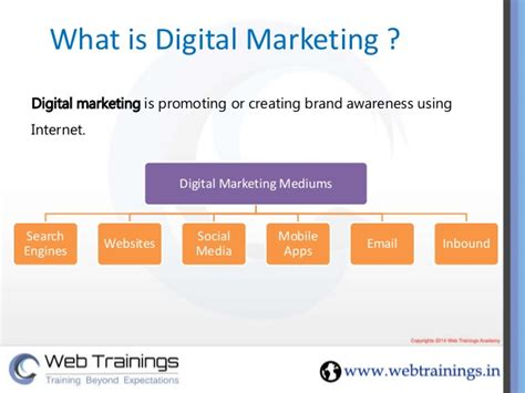 What Is Digital Marketing by Digital Marketing Ppt Presentation Digital Marketing