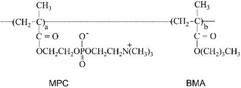 Fig. 1. Chemical Formula Of Poly [mpc-co-n-butyl
