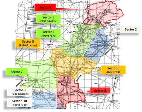 Air Traffic Management - Air Navigation Services