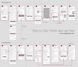As Designers  We Create User Flows And Give Them To Developers  Product Managers  Clients  And