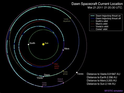 Revolutionary Dawn Closing In On Asteroid Vesta With Opened Eyes Timing Belt Selection Guide Dc07 Replacement Instructions Kel Tec P32 Clip Interval Mens D Ring Dayco Chart Safariland Holster Belted Galloway Nz