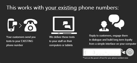 phone number text empower your business phone numbers adding text messaging