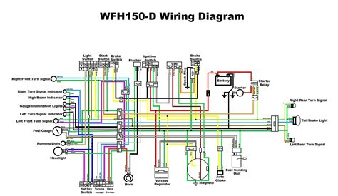 Wiring Diagram For Jonway 150 by Gy6 150cc Wiring Diagram Repair Manual