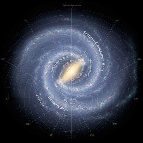 Milky Way Cahall Observatory