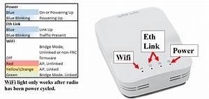 Programming Your Radio