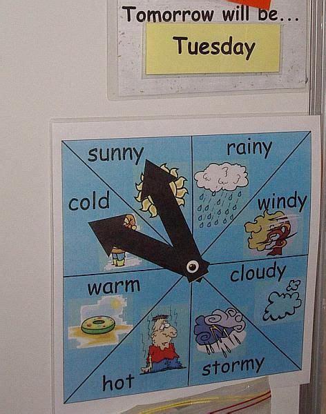 weather chart weather chart weather 292   2409fb625d20581b5fc1ad483b9a1018