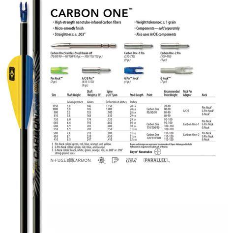 easton carbon  shafts dz archery supplies australias