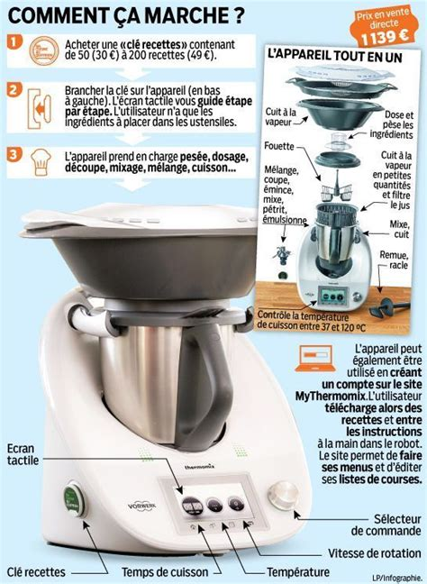 cuisine thermomix prix 802 best images about kenwood thermomix kitchenette aid on