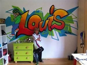 Graffiti Für Kinderzimmer : tasso tasso galerie innenr ume kinderzimmer klassenzimmer ~ Sanjose-hotels-ca.com Haus und Dekorationen