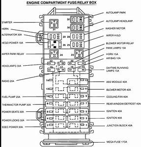 Ford Taurus Radio Fuse Location