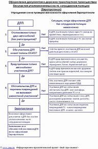 бланки для европротокола при дтп