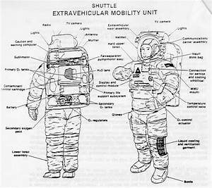 The Future of the Spacesuit - The Atlantic