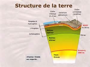Rotondité De La Terre Wiki by Mooc G 233 Ologie T1 2 Structure De La Terre Youtube