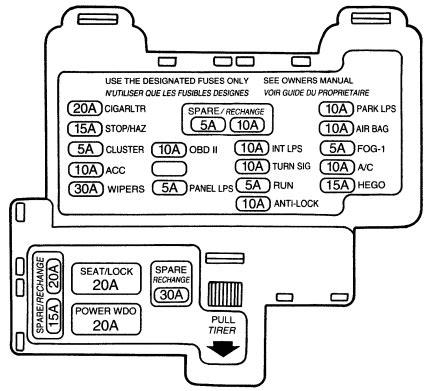 Thunderbird Fuse Box Wiring Diagram