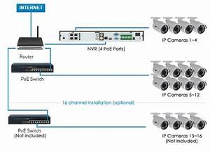 Ip Cctv Cameras Vs Conventional Cctv Cameras